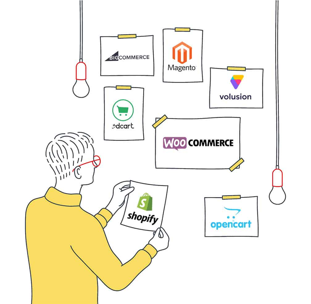 We Help You Make Sense of the Ecommerce Landscape